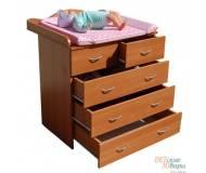 Детский пеленальный стол-комод КД01(ДСП)