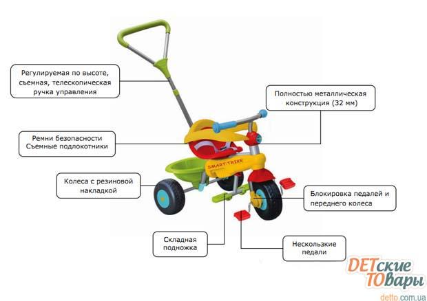 Детский велосипед 3 в 1 Smart Trike Cookie